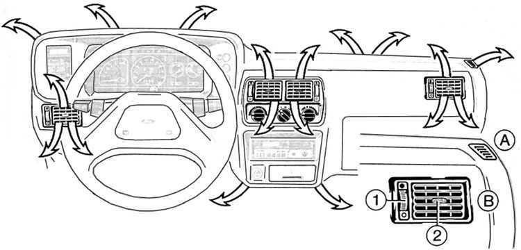 Ремонт Форд Эскорт: Отопление и вентиляция автомобиля Ford
