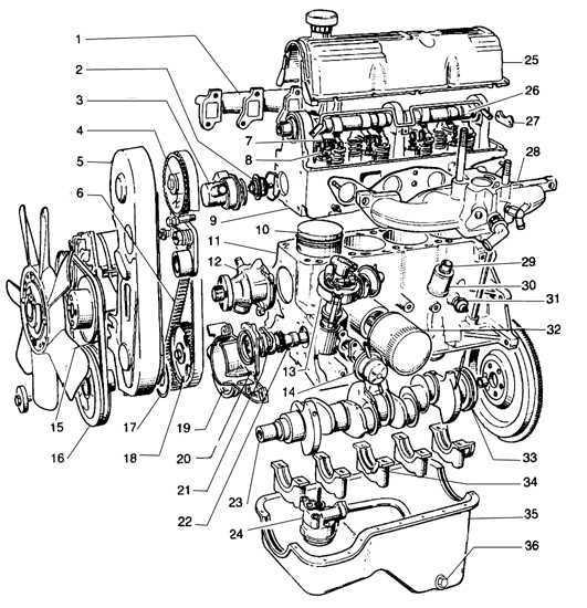 Ремонт Форд Сиерра: Ремонт, не требующий снятия двигателя