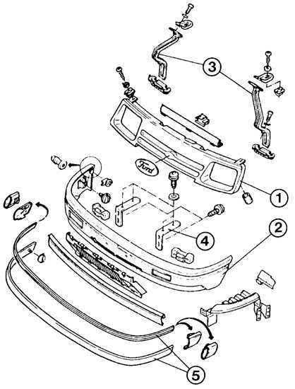 Ремонт Форд Сиерра : Элементы кузова Ford Sierra
