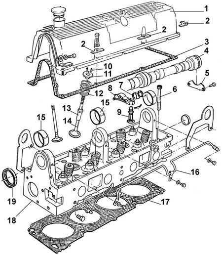 Ремонт Форд Скорпио: Снятие головки блока цилиндров Ford