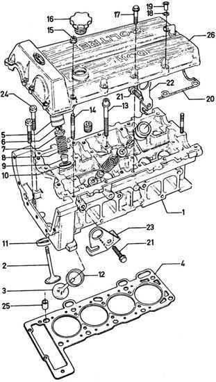 Ремонт Форд Скорпио: Двигатель DOHC Ford Scorpio. Описание