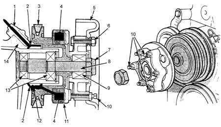 Ремонт Форд Скорпио: Дизельные двигатели Ford Scorpio