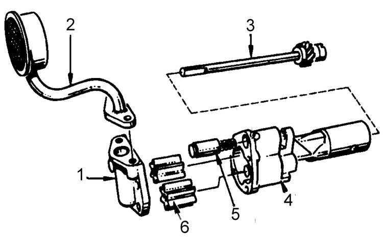 Ремонт Форд Скорпио: Система смазки Ford Scorpio. Общая