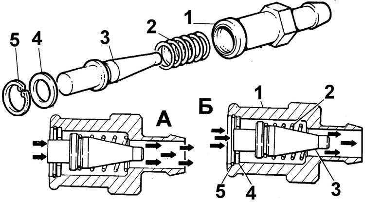 Ремонт Форд Скорпио: Система вентиляции картера Ford