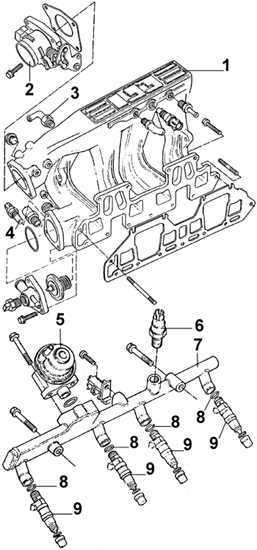 Ремонт Форд Скорпио: Система впрыска топлива Ford Scorpio