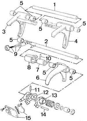 Ремонт Форд Скорпио : Разборка коробки передач Ford Scorpio