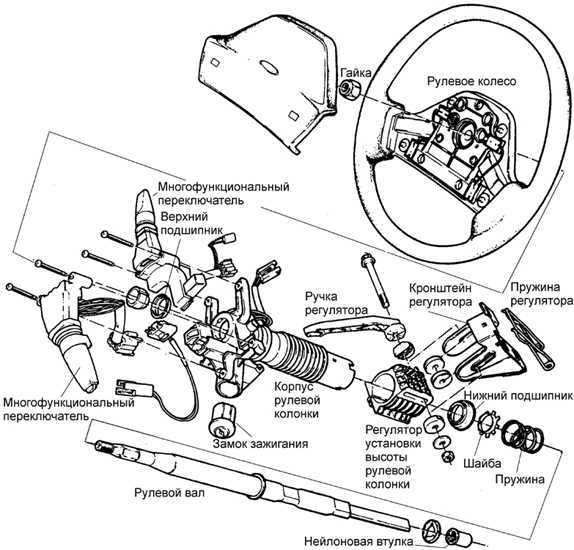 Ремонт Форд Скорпио: Снятие и установка рулевой колонки