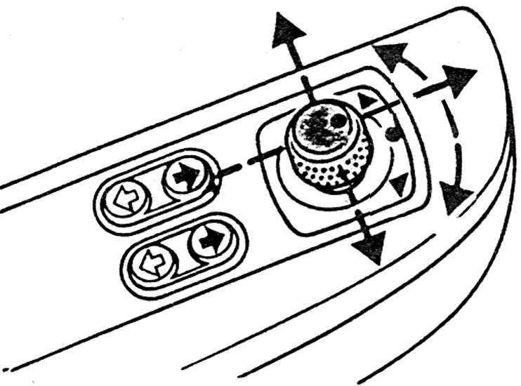 Ремонт Форд Скорпио : Наружные зеркала заднего вида с