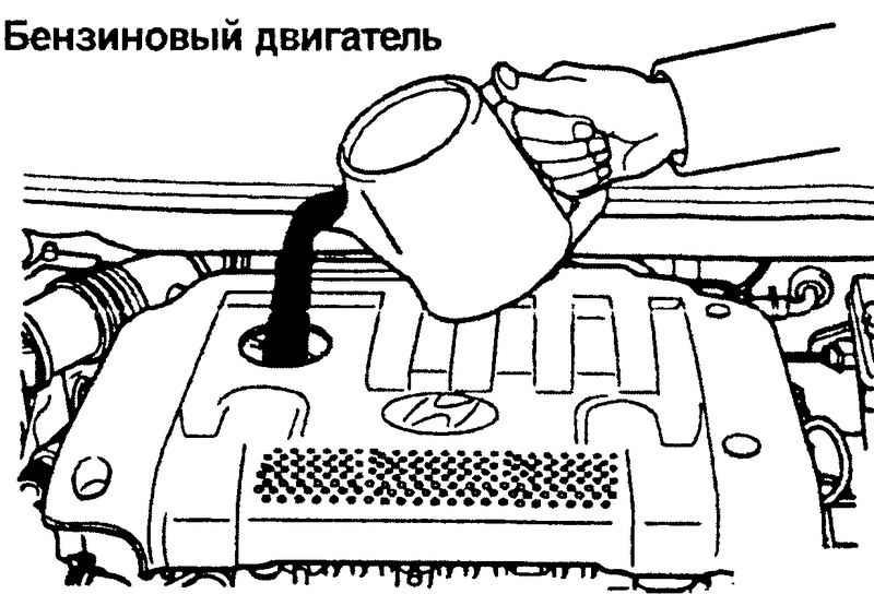 Ремонт Хендай Матрикс : Проверка технического состояния