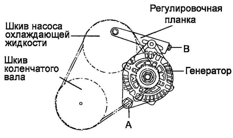Ремонт Хендай Матрикс : Регулировка ремня привода