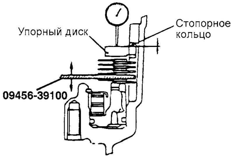 Ремонт Хендай Матрикс: Автоматическая коробка передач
