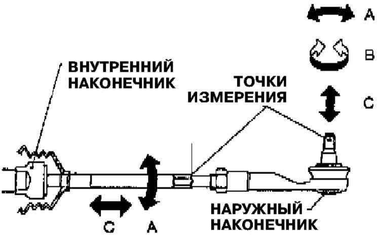Ремонт Инфинити QX4 : Проверка состояния рулевых тяг