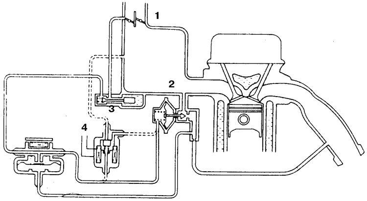 Ремонт Исузу Трупер : Система рециркуляции Isuzu Trooper