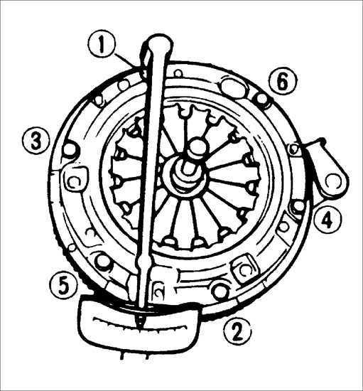 Ремонт Киа Рио : Проверка диска сцепления Kia Rio