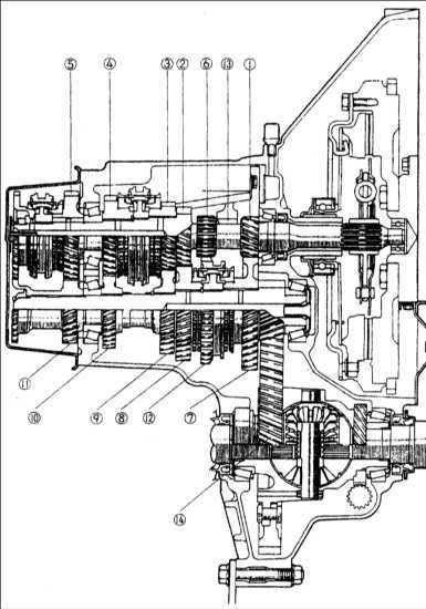 Ремонт Киа Кларус: Механическая коробка передач Kia Clarus