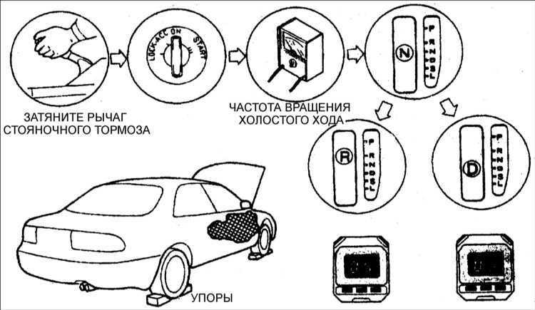 Ремонт Киа Кларус: Тестирование на время запаздывания Kia