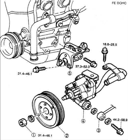 Ремонт Киа Кларус : Насос усилителя рулевого управления