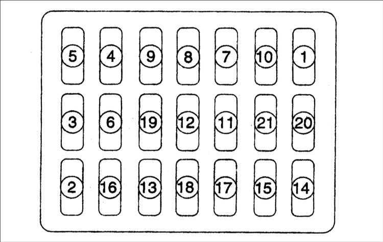 Ремонт Киа Кларус : Главные и плавкие предохранители Kia