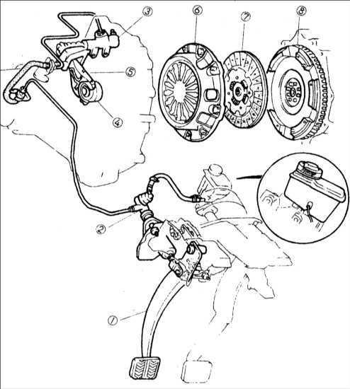 Ремонт Киа Кларус: Сцепление Kia Clarus. Общая информация