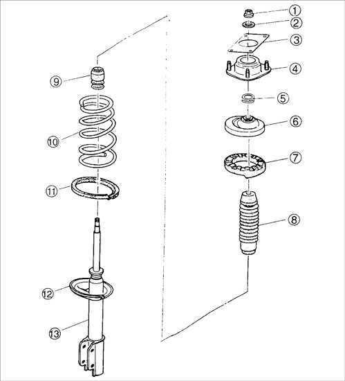 Ремонт Киа Сефия : Ремонт амортизационной стойки передней