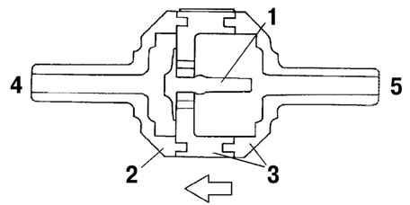Ремонт Mazda 3 (Мазда 3): Топливная система. Описание