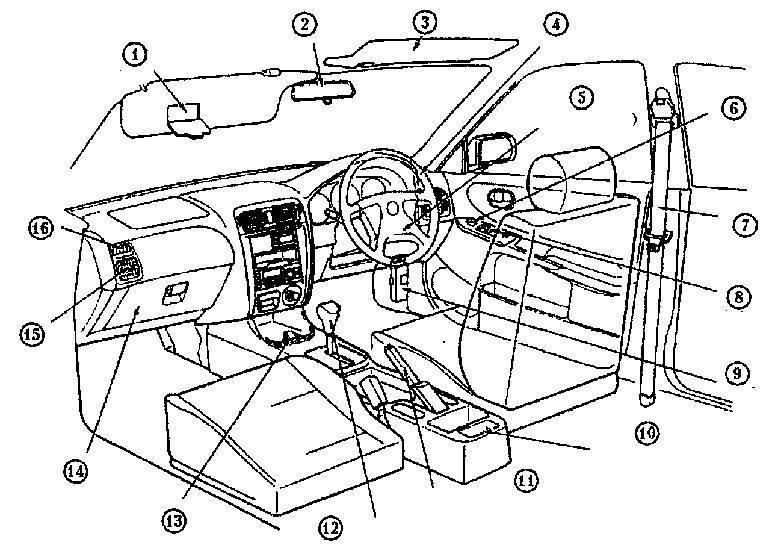 Ремонт Мазда 626: Инструкция по эксплуатации Mazda 626