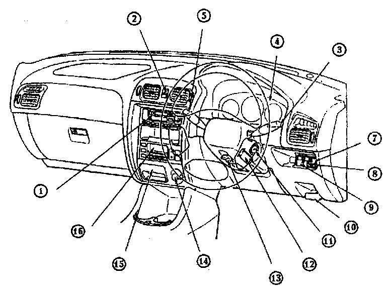 Ремонт Мазда 626 : Обзор приборной панели Mazda 626