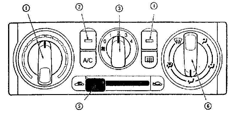 Ремонт Мазда 626 : Типы системы кондиционирования воздуха