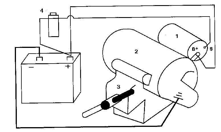 Ремонт Мазда 626 : Стартер и система запуска двигателя