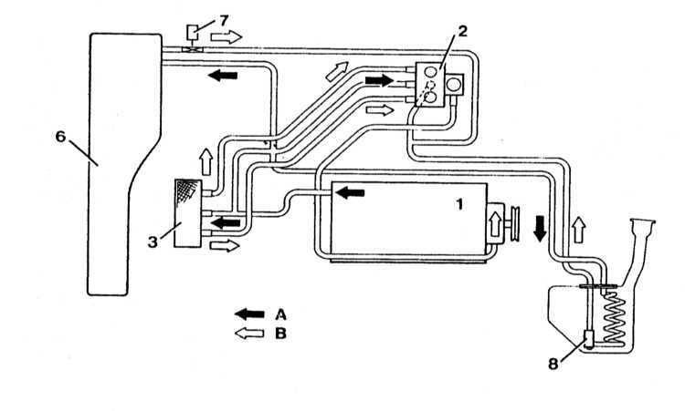 Ремонт Мерседес 140 : Системы вентиляции, отопления и