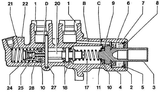 Ремонт Мерседес 124 : Главный тормозной цилиндр Mercedes W124