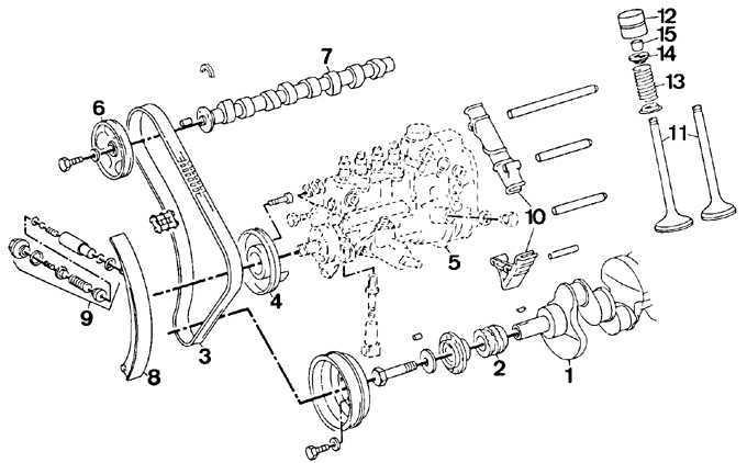 Ремонт Мерседес 124 : Успокоители Mercedes W124