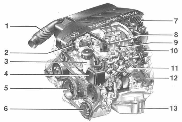 Ремонт Мерседес 203 : 6-цилиндровые бензиновые двигатели