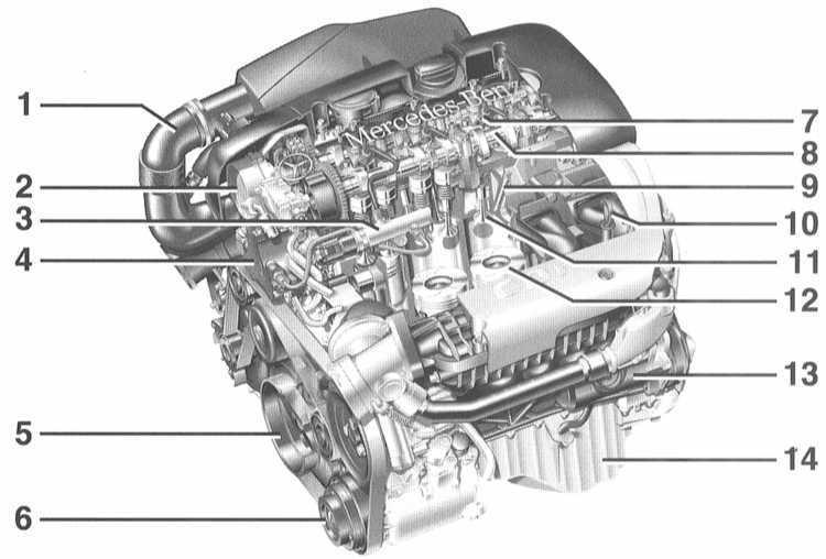 Ремонт Мерседес 203 : Дизельные двигатели Mercedes W203