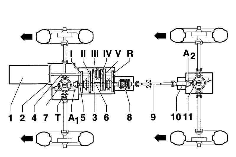 Ремонт Ауди А4 : Модели с полным приводом колёс Audi A4