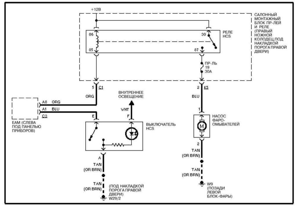 Ремонт Мерседес 163 : Фароомыватели (ML 430) Mercedes W163