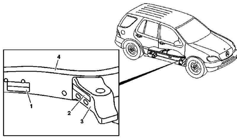 Ремонт Мерседес 163 : Идентификационные номера автомобиля