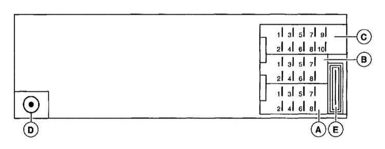 Ремонт Мерседес 220 : Расположение основных электрических