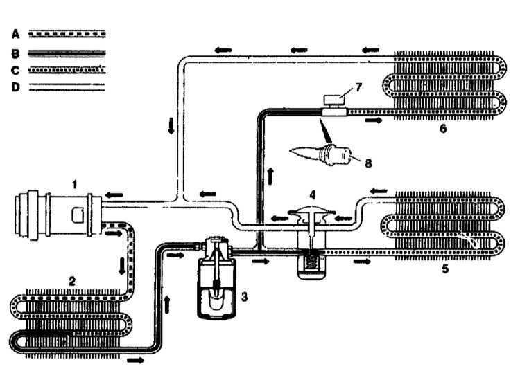 Ремонт Мерседес 220 : Системы вентиляции, отопления и