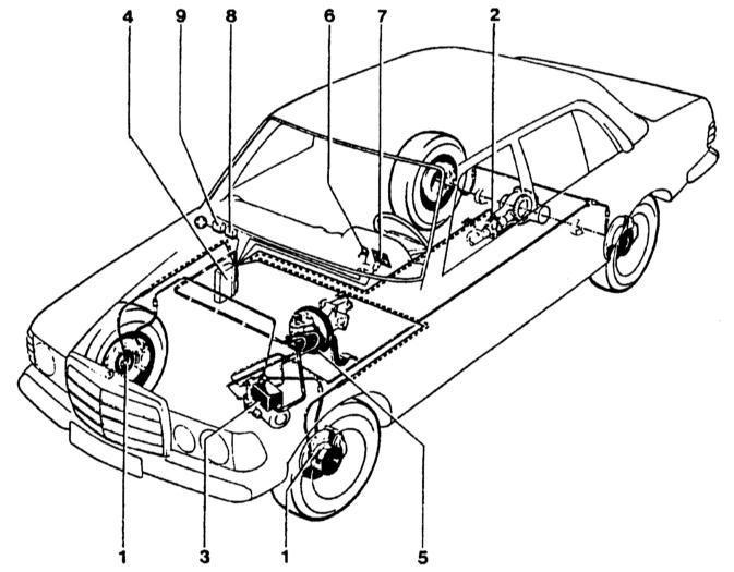 Ремонт Мерседес 123: Тормозная система Mercedes W123