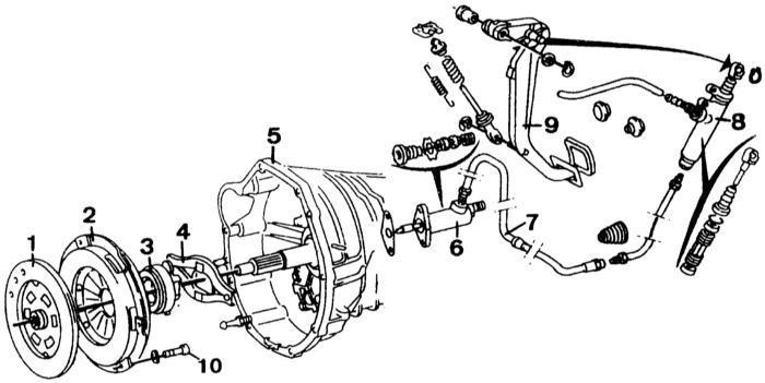 Ремонт Мерседес 123 : Сцепление Mercedes W123