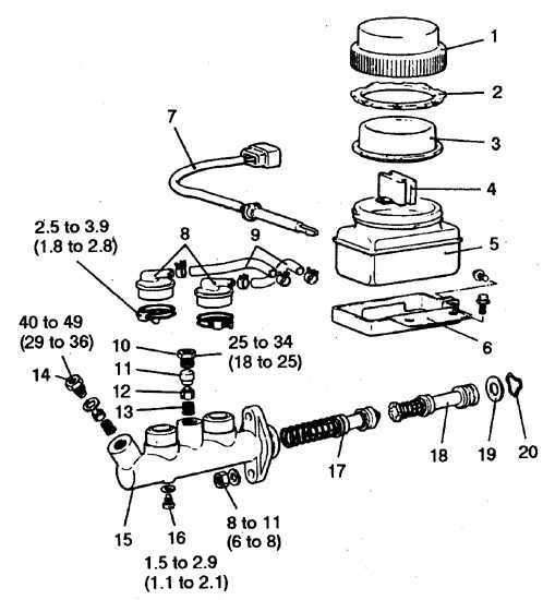 Ремонт Митсубиси Паджеро: Тормозная система Mitsubishi