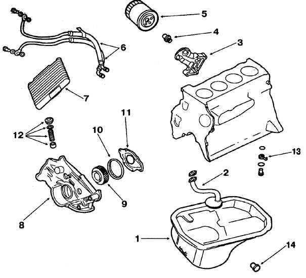 Ремонт Митсубиси Паджеро : Система смазки Mitsubishi Pajero