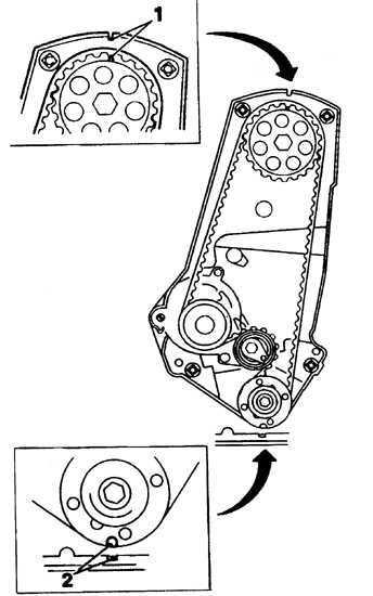 Ремонт Опель Омега : Технические характеристики Opel Omega