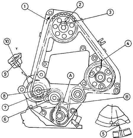 Ремонт Опель Кадет : Двигатели 17DR Opel Kadett E