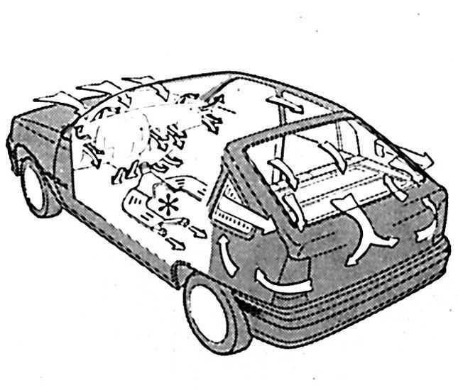 Ремонт Опель Кадет : Отопление и вентиляция Opel Kadett E