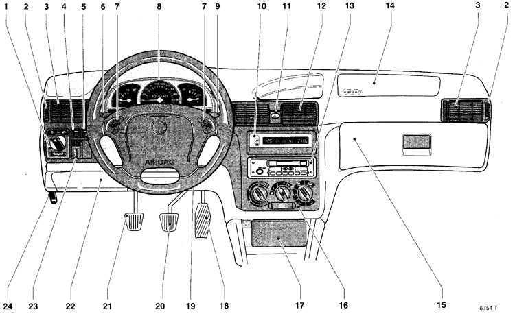 Ремонт Опель Астра: Панель приборов автомобиля Opel Astra