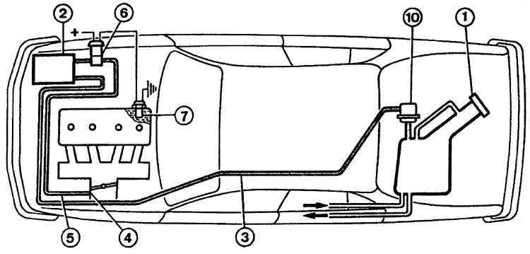 Ремонт Пежо 405 : Контроль выделения паров топлива Peugeot 405