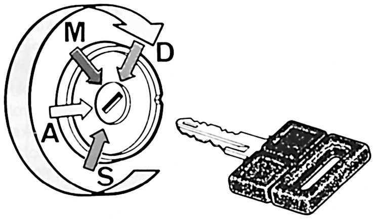Ремонт Пежо 405 : Запуск бензинового двигателя Peugeot 405