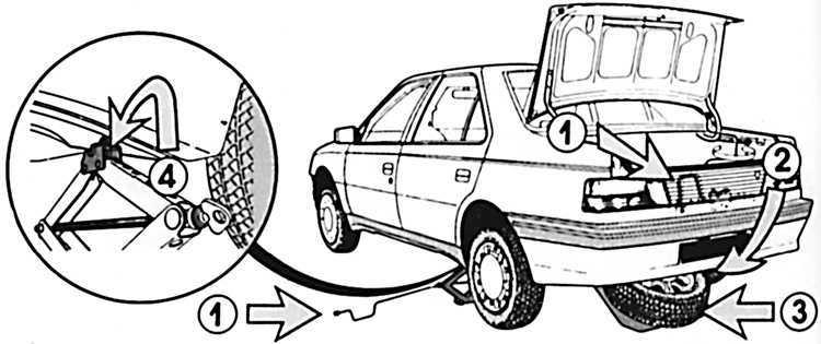Ремонт Пежо 405: Описание модели Peugeot 405. Описание